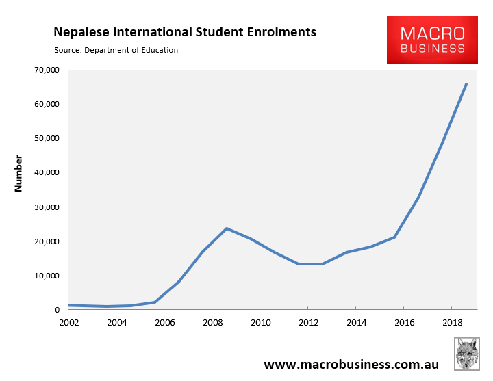 The shocking upsurge in Nepalese international students